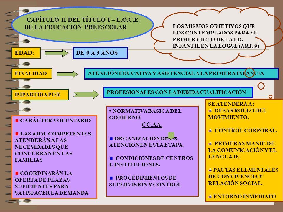 1 CAPÍTULO II DEL TÍTULO I – L.O.C.E. DE LA EDUCACIÓN PREESCOLAR EDAD: DE 0 A 3 AÑOS FINALIDAD ATENCIÓN EDUCATIVA Y ASISTENCIAL A LA PRIMERA INFANCIA