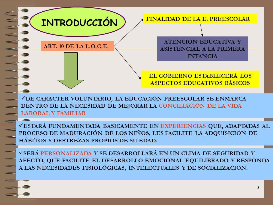 3 INTRODUCCIÓN ART. 10 DE LA L.O.C.E. FINALIDAD DE LA E. PREESCOLAR ATENCIÓN EDUCATIVA Y ASISTENCIAL A LA PRIMERA INFANCIA EL GOBIERNO ESTABLECERÁ LOS