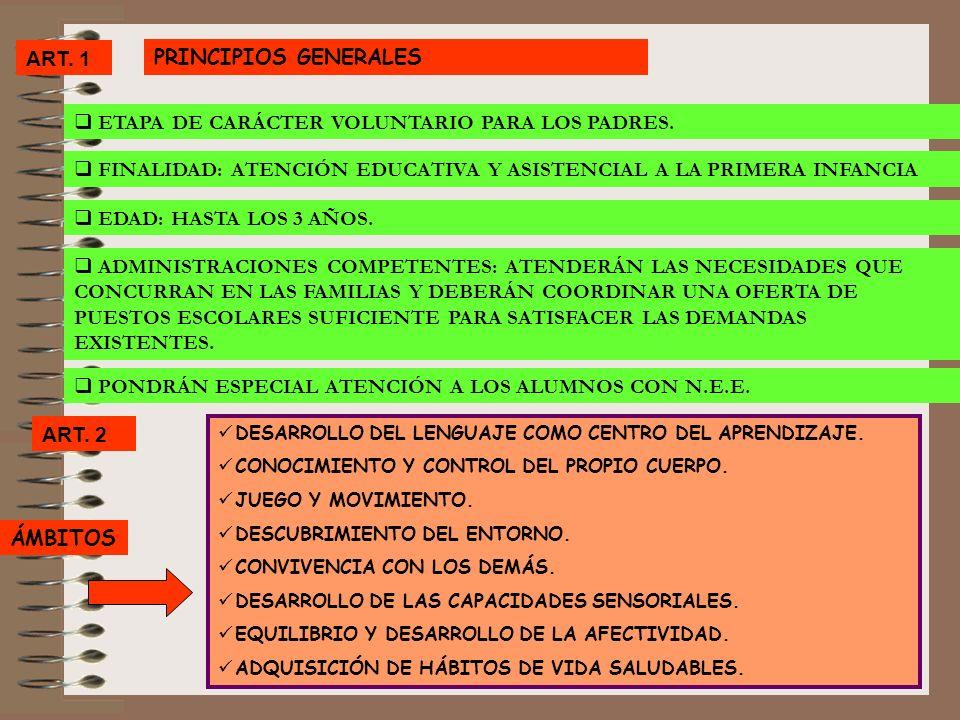 5 ART. 1 PRINCIPIOS GENERALES ETAPA DE CARÁCTER VOLUNTARIO PARA LOS PADRES. FINALIDAD: ATENCIÓN EDUCATIVA Y ASISTENCIAL A LA PRIMERA INFANCIA EDAD: HA