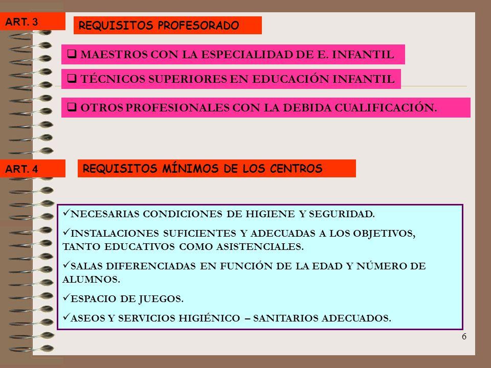 6 ART. 3 REQUISITOS PROFESORADO MAESTROS CON LA ESPECIALIDAD DE E. INFANTIL TÉCNICOS SUPERIORES EN EDUCACIÓN INFANTIL OTROS PROFESIONALES CON LA DEBID