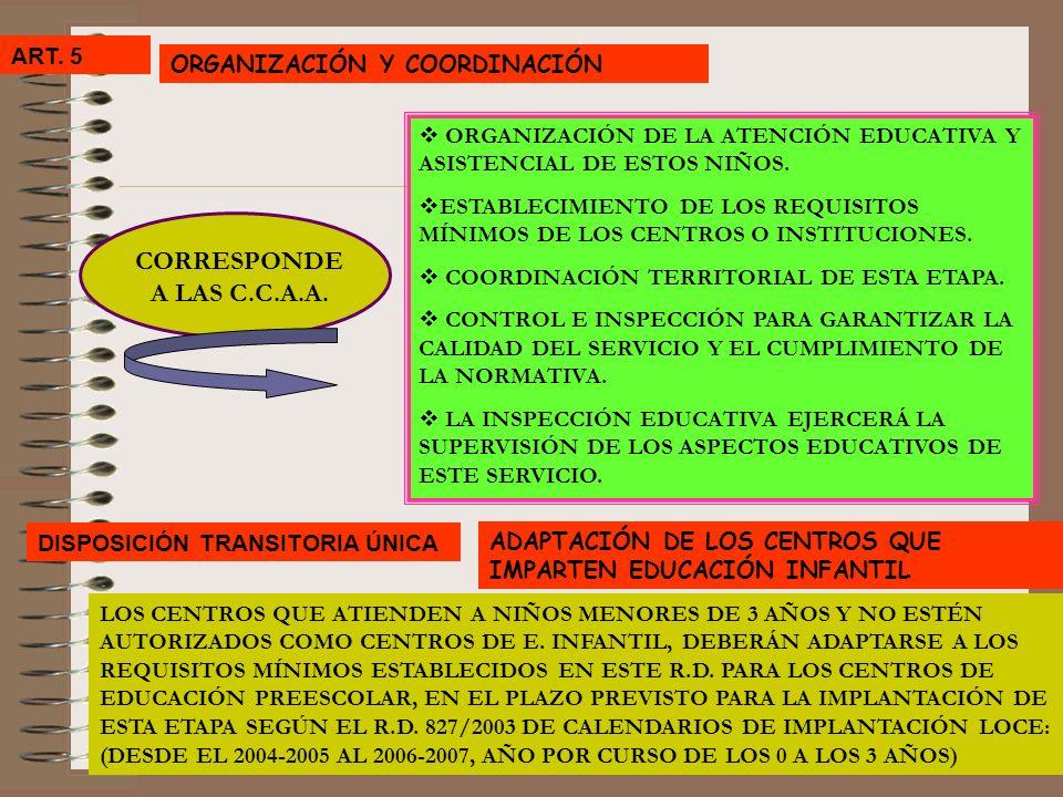 7 ART. 5 ORGANIZACIÓN Y COORDINACIÓN CORRESPONDE A LAS C.C.A.A. ORGANIZACIÓN DE LA ATENCIÓN EDUCATIVA Y ASISTENCIAL DE ESTOS NIÑOS. ESTABLECIMIENTO DE