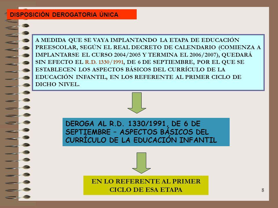 8 DISPOSICIÓN DEROGATORIA ÚNICA A MEDIDA QUE SE VAYA IMPLANTANDO LA ETAPA DE EDUCACIÓN PREESCOLAR, SEGÚN EL REAL DECRETO DE CALENDARIO (COMIENZA A IMP