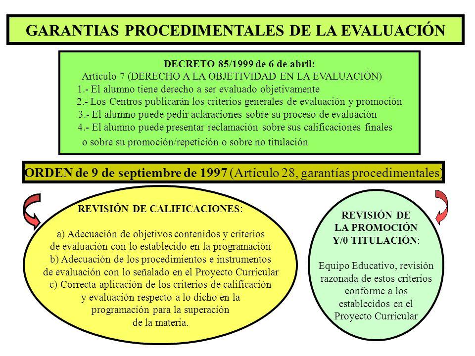 GARANTIAS PROCEDIMENTALES DE LA EVALUACIÓN DECRETO 85/1999 de 6 de abril: Artículo 7 (DERECHO A LA OBJETIVIDAD EN LA EVALUACIÓN) 1.- El alumno tiene d