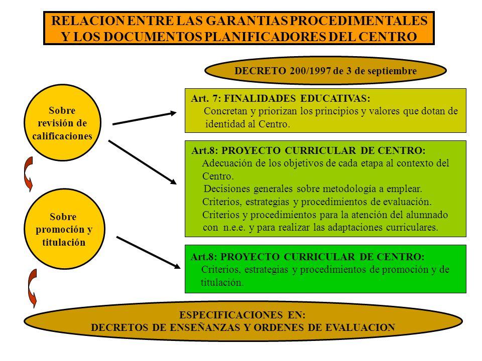 RELACION ENTRE LAS GARANTIAS PROCEDIMENTALES Y LOS DOCUMENTOS PLANIFICADORES DEL CENTRO DECRETO 200/1997 de 3 de septiembre Art. 7: FINALIDADES EDUCAT