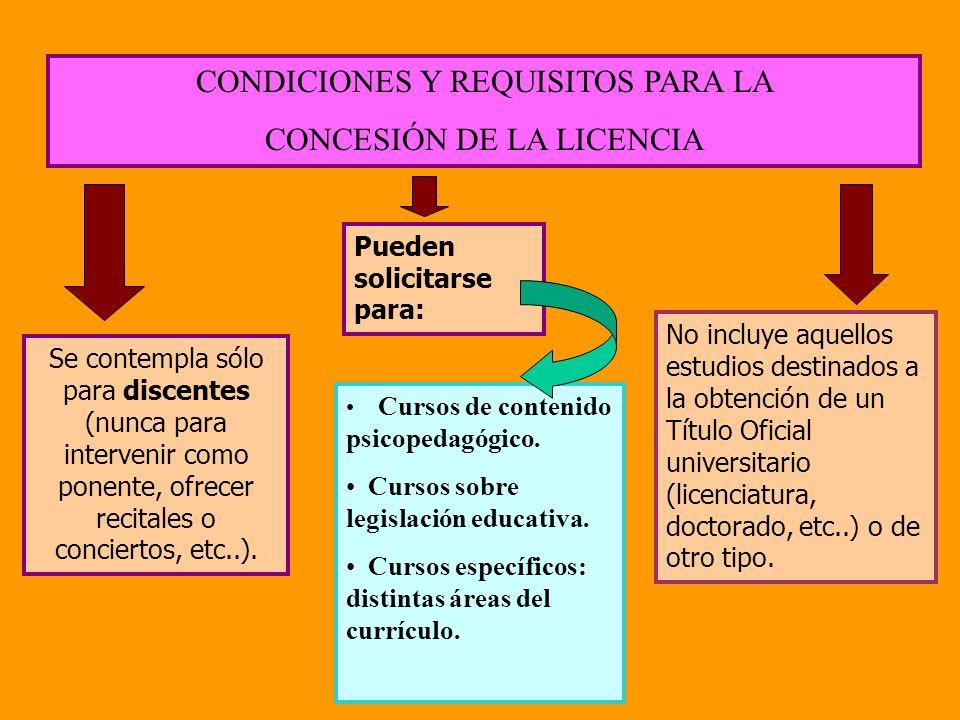 CONDICIONES Y REQUISITOS PARA LA CONCESIÓN DE LA LICENCIA Se contempla sólo para discentes (nunca para intervenir como ponente, ofrecer recitales o co
