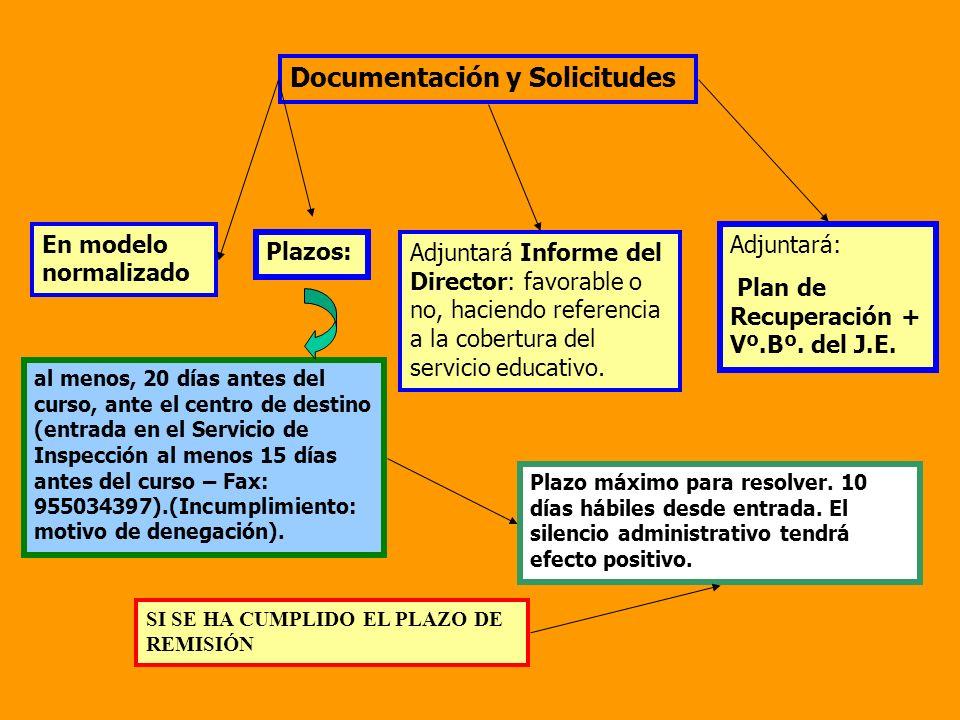 Documentación y Solicitudes En modelo normalizado Plazos: Adjuntará Informe del Director: favorable o no, haciendo referencia a la cobertura del servi
