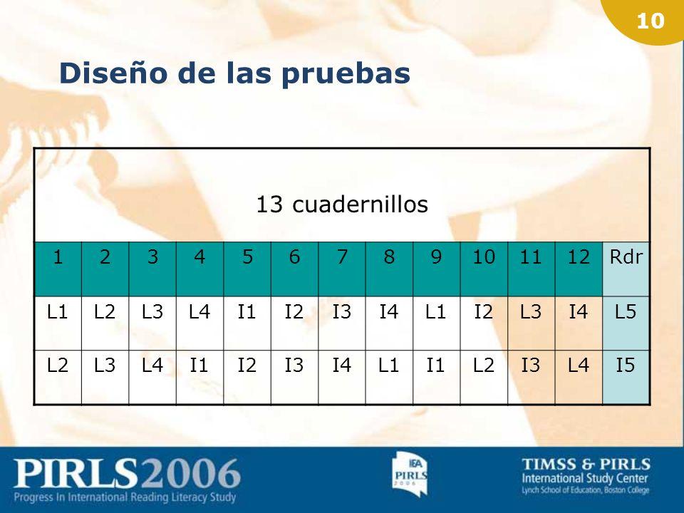 9 PIRLS 2006 Textos/Bloques Propósitos de la lectura 10 bloques de 40 minutos Experiencia literaria L1L2L3L4 L5 Adquisición y uso de la información I1I2I3I4 I5