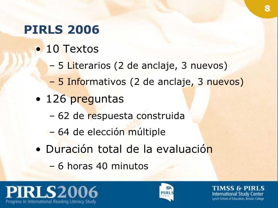 8 PIRLS 2006 10 Textos –5 Literarios (2 de anclaje, 3 nuevos) –5 Informativos (2 de anclaje, 3 nuevos) 126 preguntas –62 de respuesta construida –64 de elección múltiple Duración total de la evaluación –6 horas 40 minutos