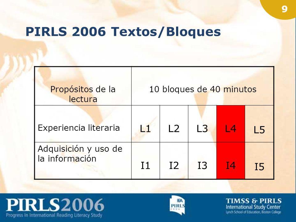 8 PIRLS 2006 10 Textos –5 Literarios (2 de anclaje, 3 nuevos) –5 Informativos (2 de anclaje, 3 nuevos) 126 preguntas –62 de respuesta construida –64 d