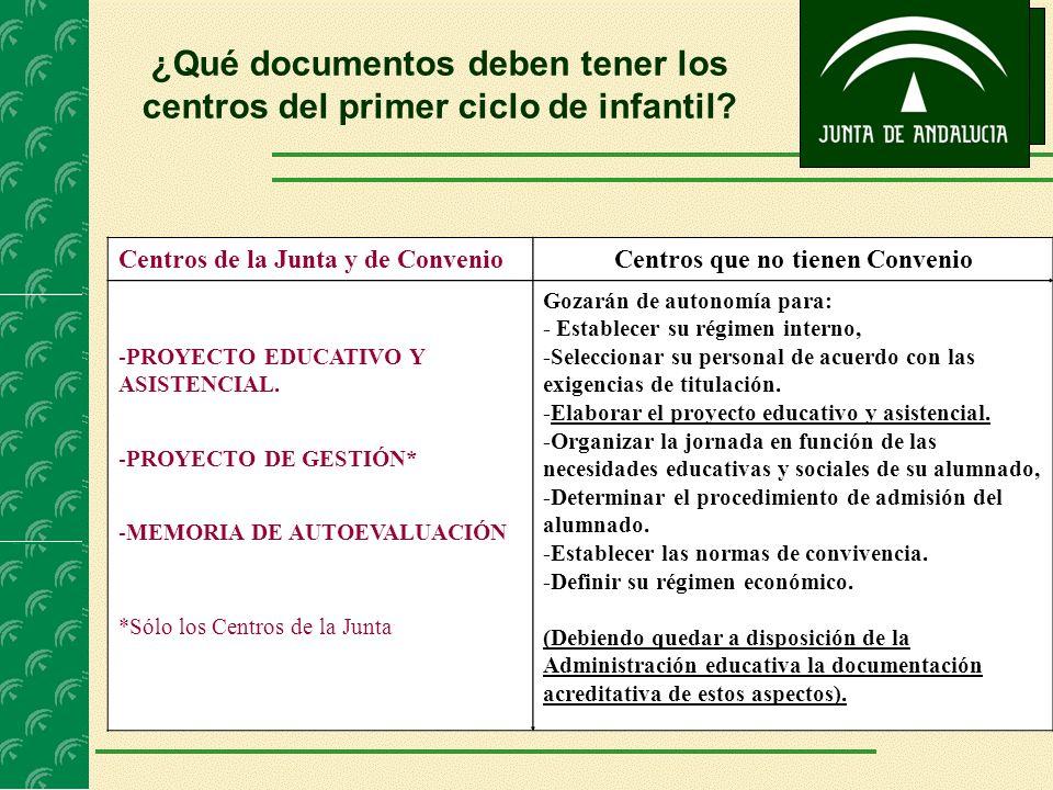 ¿Qué documentos deben tener los centros del primer ciclo de infantil? Centros de la Junta y de ConvenioCentros que no tienen Convenio -PROYECTO EDUCAT