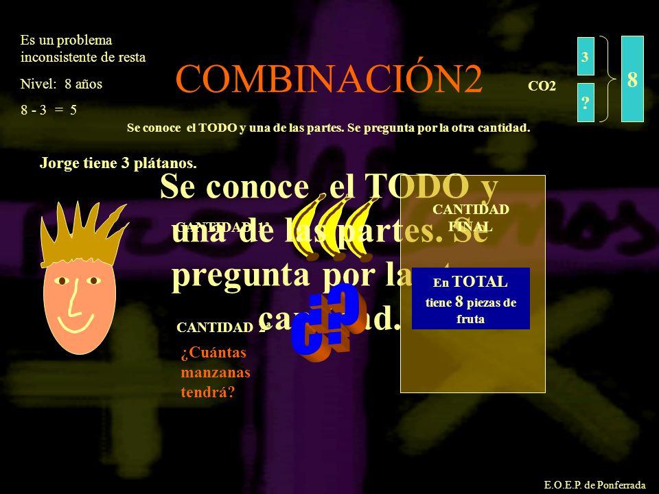 E.O.E.P. de Ponferrada COMBINACIÓN2 3 ? 8 CO2 CANTIDAD 1ª Se conoce el TODO y una de las partes. Se pregunta por la otra cantidad. Jorge tiene 3 pláta