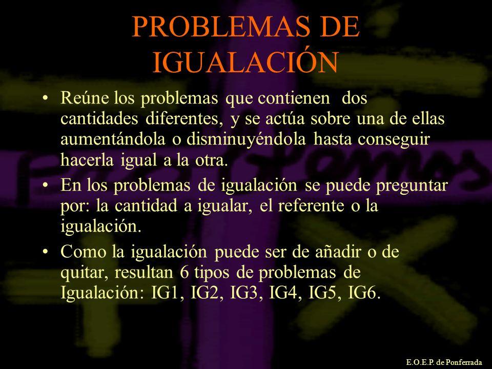 E.O.E.P. de Ponferrada PROBLEMAS DE IGUALACIÓN Reúne los problemas que contienen dos cantidades diferentes, y se actúa sobre una de ellas aumentándola
