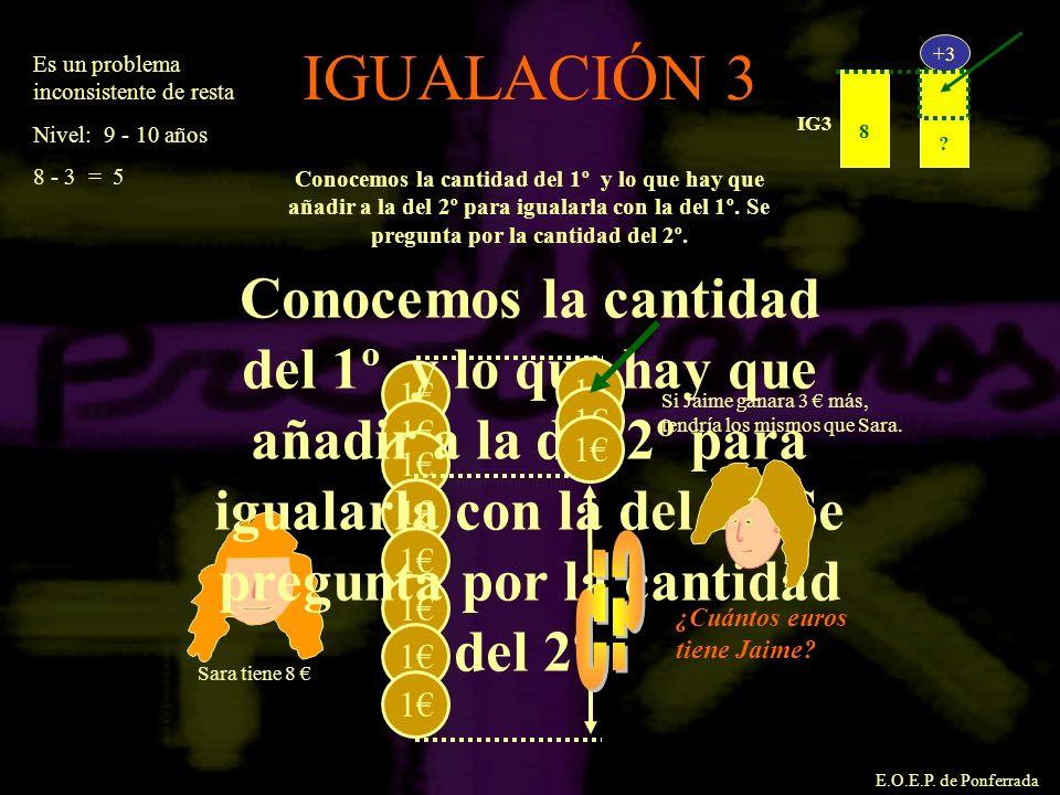 E.O.E.P. de Ponferrada IGUALACIÓN 3 ? 8 IG3 +3 Conocemos la cantidad del 1º y lo que hay que añadir a la del 2º para igualarla con la del 1º. Se pregu