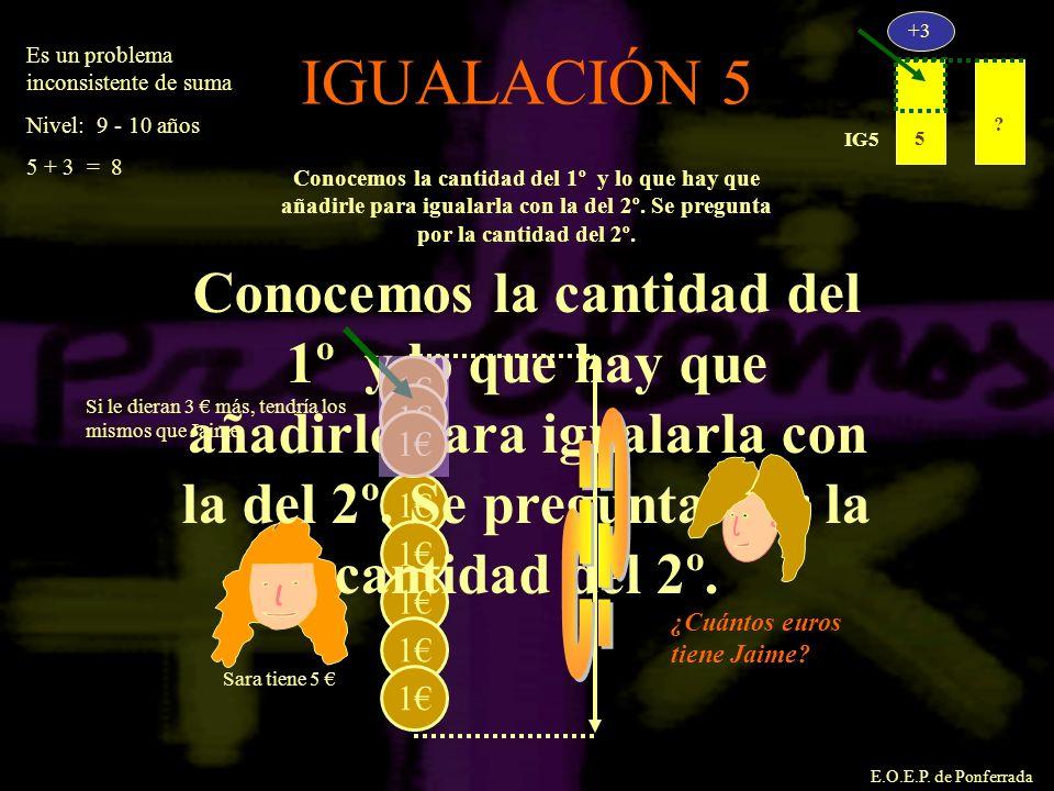E.O.E.P. de Ponferrada IGUALACIÓN 5 5 IG5 ? +3 Conocemos la cantidad del 1º y lo que hay que añadirle para igualarla con la del 2º. Se pregunta por la