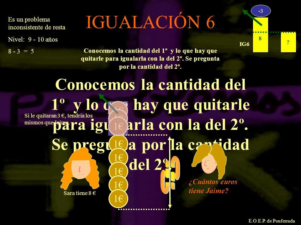 E.O.E.P. de Ponferrada IGUALACIÓN 6 ? 8 IG6 -3 Conocemos la cantidad del 1º y lo que hay que quitarle para igualarla con la del 2º. Se pregunta por la