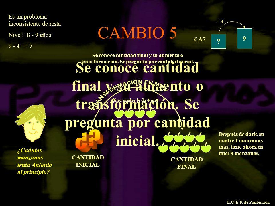 E.O.E.P. de Ponferrada CAMBIO 5 Se conoce cantidad final y su aumento o transformación. Se pregunta por cantidad inicial. ? 9 CA5 + 4 ¿Cuántas manzana