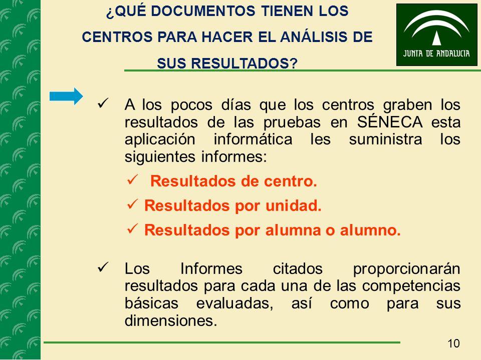 10 A los pocos días que los centros graben los resultados de las pruebas en SÉNECA esta aplicación informática les suministra los siguientes informes: