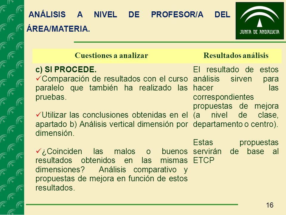 16 Cuestiones a analizarResultados análisis c) SI PROCEDE. Comparación de resultados con el curso paralelo que también ha realizado las pruebas. Utili