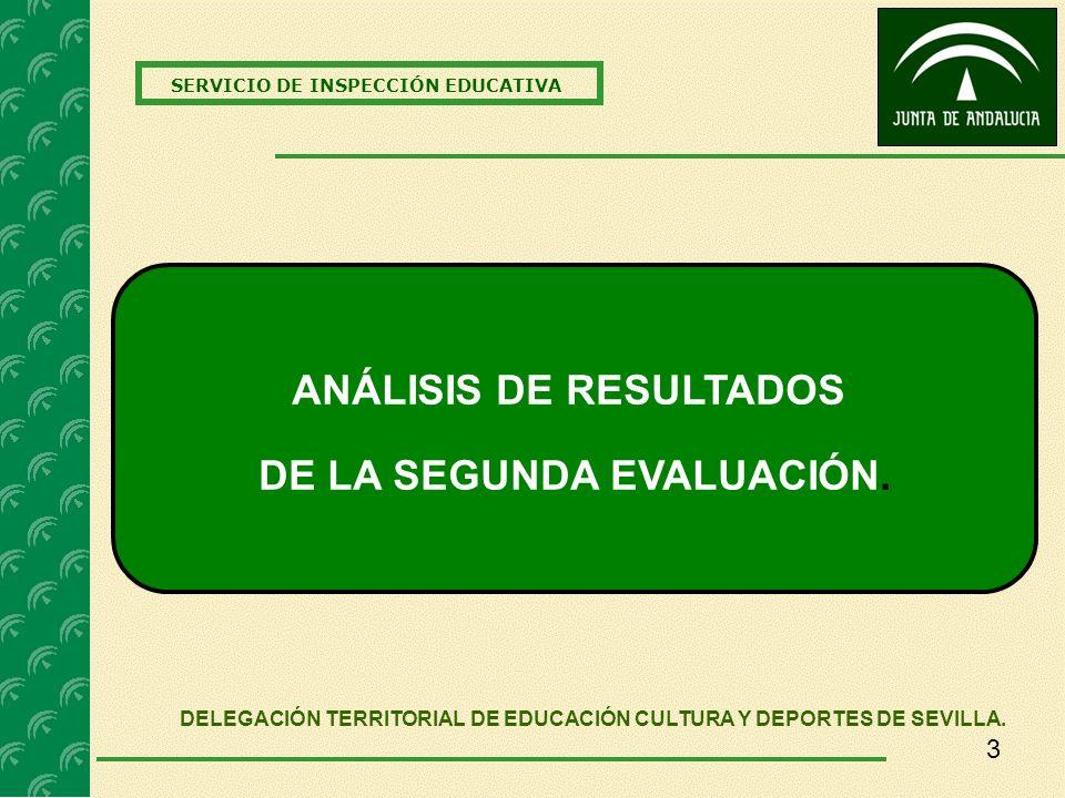 3 SERVICIO DE INSPECCIÓN EDUCATIVA DELEGACIÓN TERRITORIAL DE EDUCACIÓN CULTURA Y DEPORTES DE SEVILLA. ANÁLISIS DE RESULTADOS DE LA SEGUNDA EVALUACIÓN.