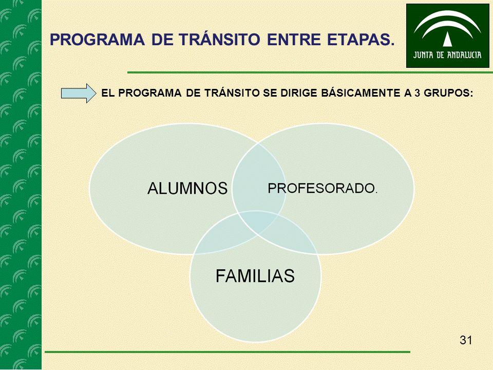 31 EL PROGRAMA DE TRÁNSITO SE DIRIGE BÁSICAMENTE A 3 GRUPOS: PROGRAMA DE TRÁNSITO ENTRE ETAPAS.