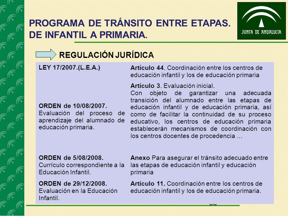 33 REGULACIÓN JURÍDICA LEY 17/2007.(L.E.A.) Artículo 44. Coordinación entre los centros de educación infantil y los de educación primaria ORDEN de 10/
