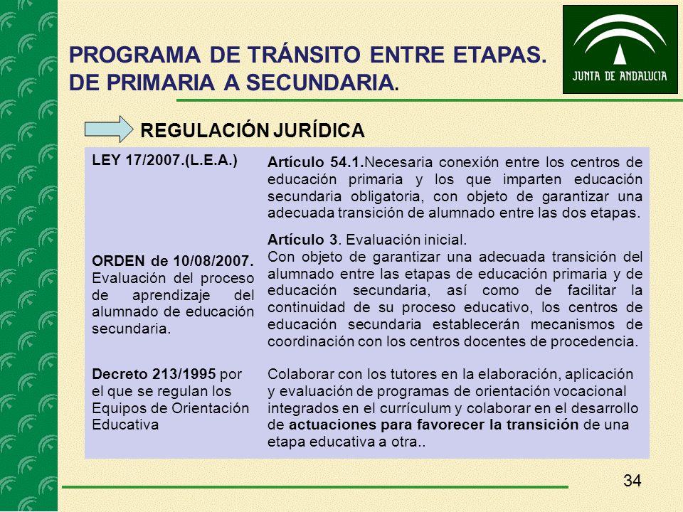 34 REGULACIÓN JURÍDICA LEY 17/2007.(L.E.A.) Artículo 54.1.Necesaria conexión entre los centros de educación primaria y los que imparten educación secu