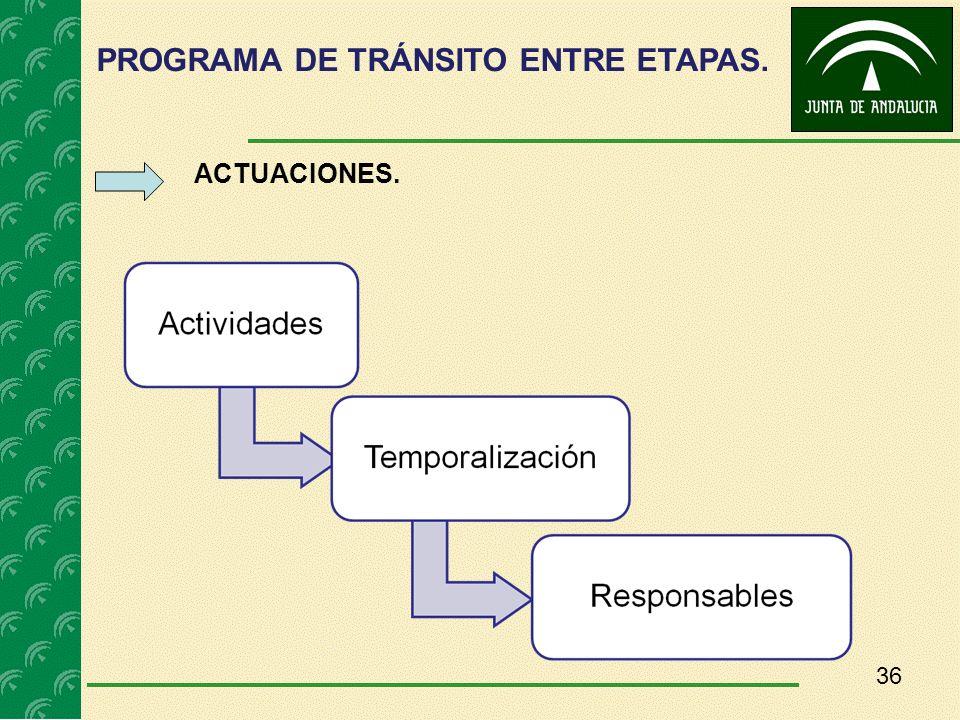 36 ACTUACIONES. PROGRAMA DE TRÁNSITO ENTRE ETAPAS.