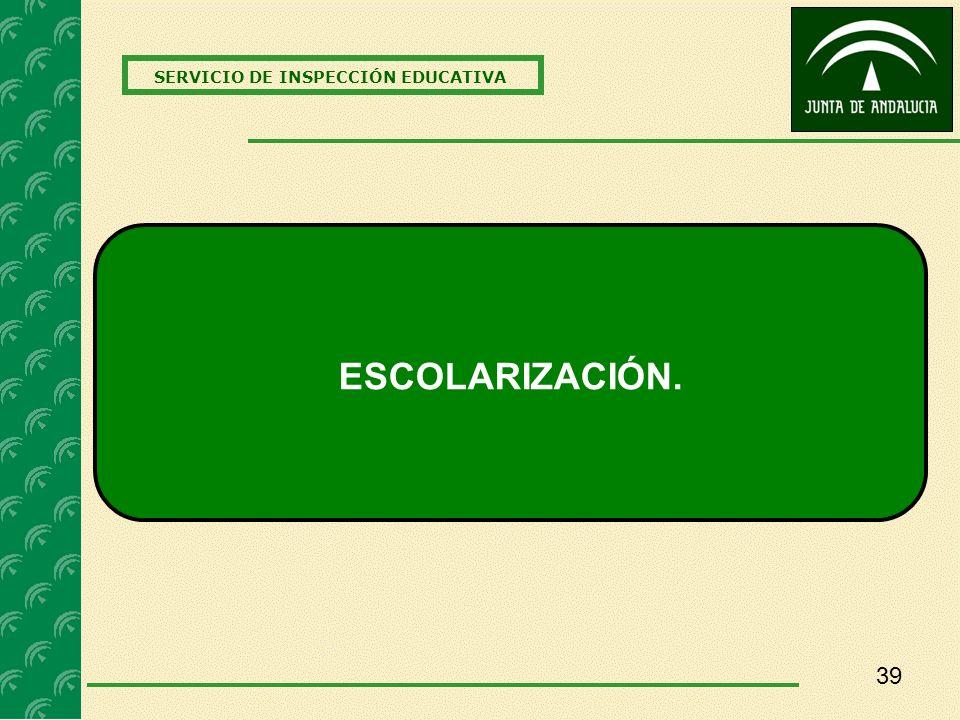 39 SERVICIO DE INSPECCIÓN EDUCATIVA ESCOLARIZACIÓN.