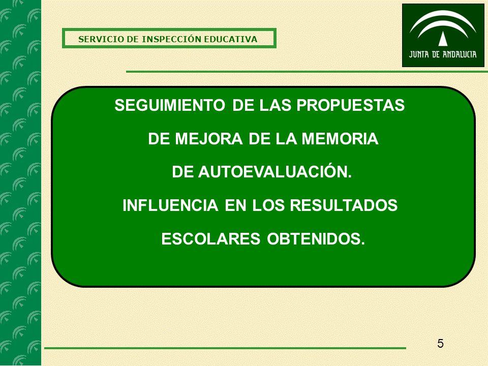 5 SERVICIO DE INSPECCIÓN EDUCATIVA SEGUIMIENTO DE LAS PROPUESTAS DE MEJORA DE LA MEMORIA DE AUTOEVALUACIÓN. INFLUENCIA EN LOS RESULTADOS ESCOLARES OBT
