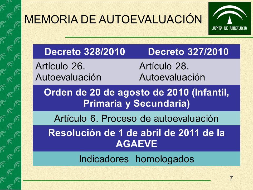 7 Decreto 328/2010Decreto 327/2010 Artículo 26. Autoevaluación Artículo 28. Autoevaluación Orden de 20 de agosto de 2010 (Infantil, Primaria y Secunda