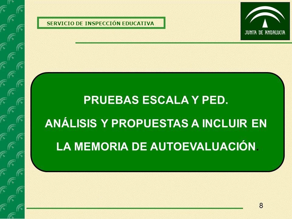 8 SERVICIO DE INSPECCIÓN EDUCATIVA PRUEBAS ESCALA Y PED. ANÁLISIS Y PROPUESTAS A INCLUIR EN LA MEMORIA DE AUTOEVALUACIÓN.