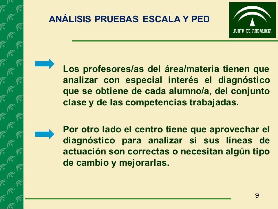 9 Los profesores/as del área/materia tienen que analizar con especial interés el diagnóstico que se obtiene de cada alumno/a, del conjunto clase y de