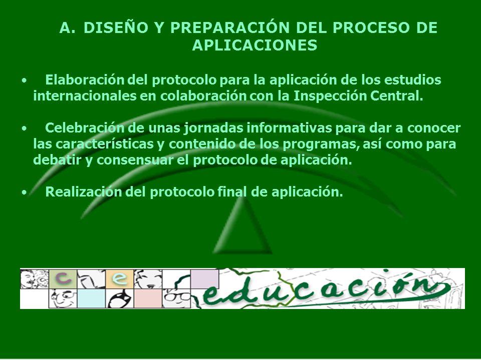 A.DISEÑO Y PREPARACIÓN DEL PROCESO DE APLICACIONES Elaboración del protocolo para la aplicación de los estudios internacionales en colaboración con la Inspección Central.