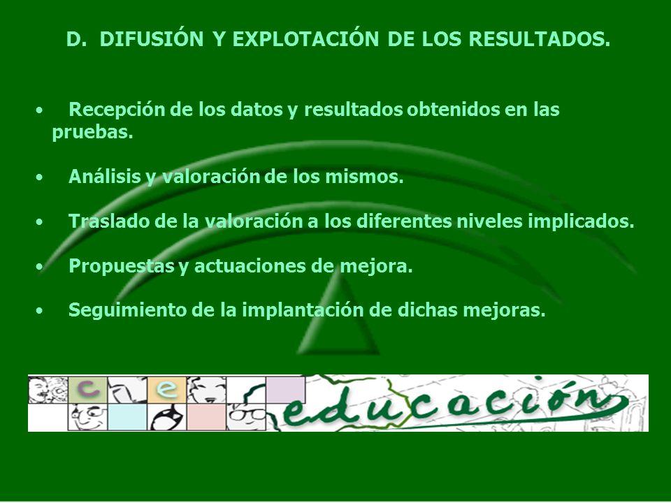 D.DIFUSIÓN Y EXPLOTACIÓN DE LOS RESULTADOS.