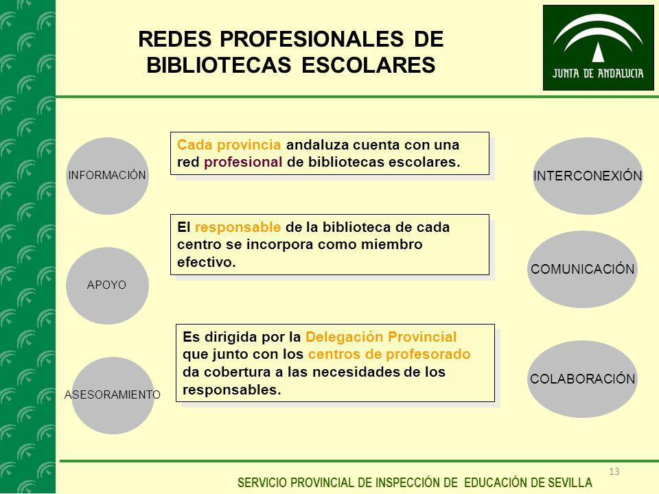 13 SERVICIO PROVINCIAL DE INSPECCIÓN DE EDUCACIÓN DE SEVILLA REDES PROFESIONALES DE BIBLIOTECAS ESCOLARES Cada provincia andaluza cuenta con una red p