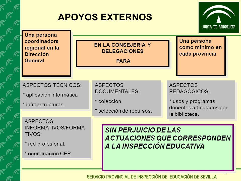 16 SERVICIO PROVINCIAL DE INSPECCIÓN DE EDUCACIÓN DE SEVILLA APOYOS EXTERNOS EN LA CONSEJERÍA Y DELEGACIONES PARA EN LA CONSEJERÍA Y DELEGACIONES PARA