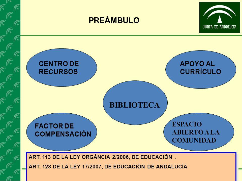 2 SERVICIO PROVINCIAL DE INSPECCIÓN DE EDUCACIÓN DE SEVILLA PREÁMBULO BIBLIOTECA CENTRO DE RECURSOS APOYO AL CURRÍCULO FACTOR DE COMPENSACIÓN ESPACIO