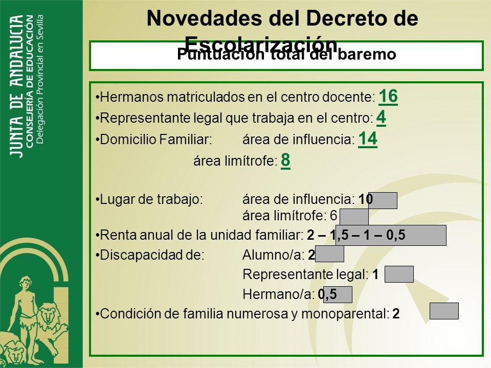 Familia monoparental 16.2.- Consideración: - Patria potestad por una sola persona - Orden de alejamiento 24.4.- Acreditación en centros concertados: «