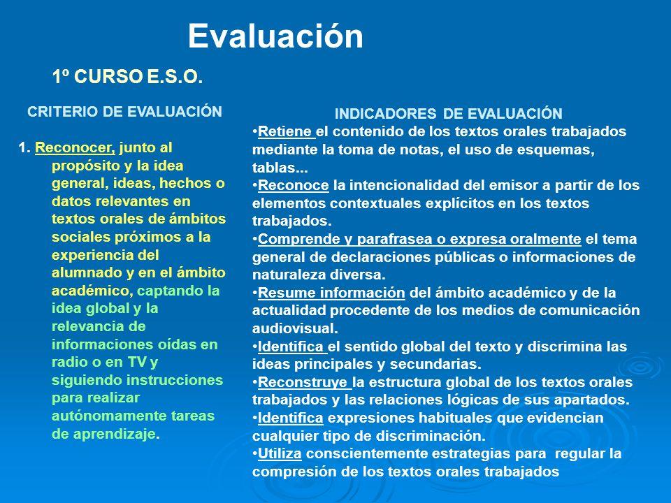 Evaluación CRITERIO DE EVALUACIÓN 1. Reconocer, junto al propósito y la idea general, ideas, hechos o datos relevantes en textos orales de ámbitos soc