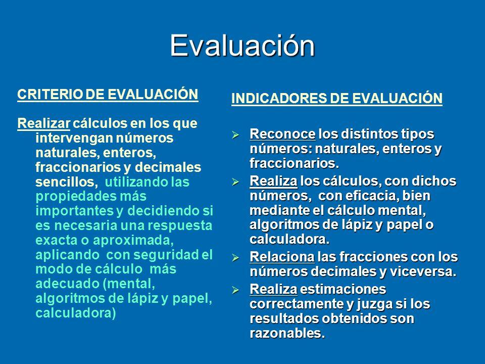 Evaluación INDICADORES DE EVALUACIÓN Reconoce los distintos tipos números: naturales, enteros y fraccionarios. Reconoce los distintos tipos números: n