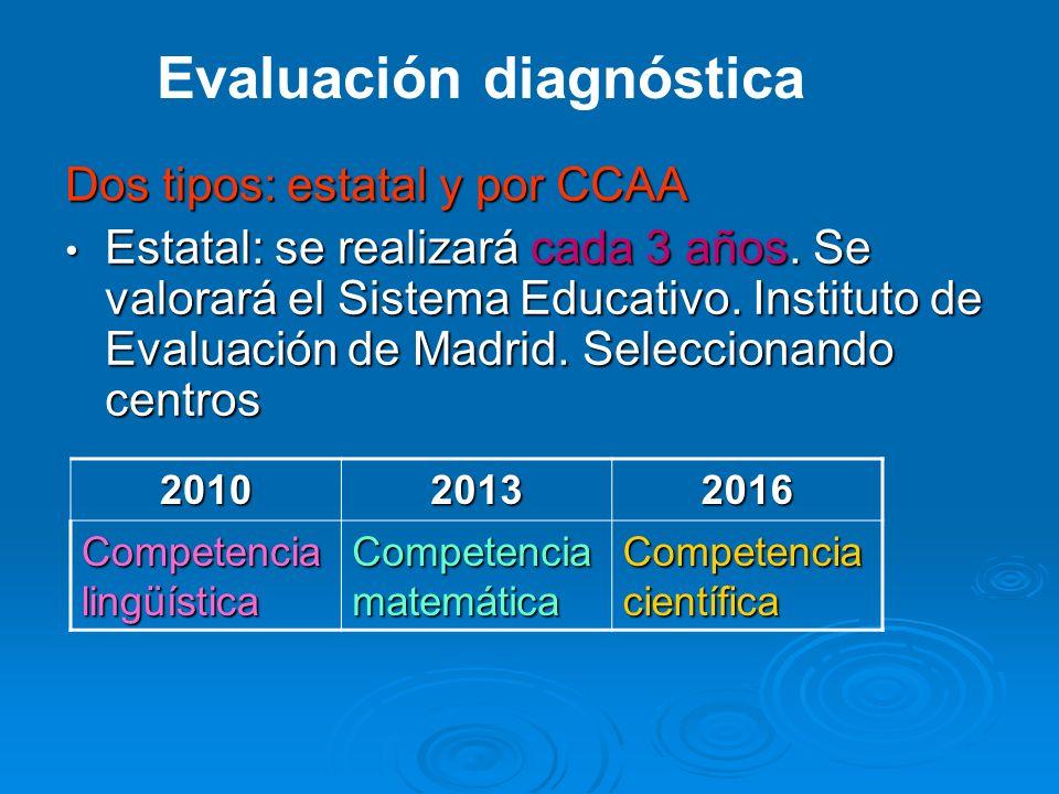 Dos tipos: estatal y por CCAA Estatal: se realizará cada 3 años. Se valorará el Sistema Educativo. Instituto de Evaluación de Madrid. Seleccionando ce