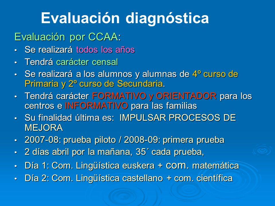 Evaluación por CCAA: Se realizará todos los años Se realizará todos los años Tendrá carácter censal Tendrá carácter censal Se realizará a los alumnos