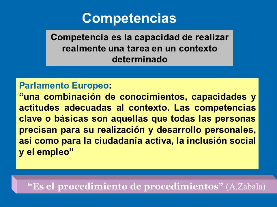 Competencias Competencia es la capacidad de realizar realmente una tarea en un contexto determinado Parlamento Europeo: una combinación de conocimient