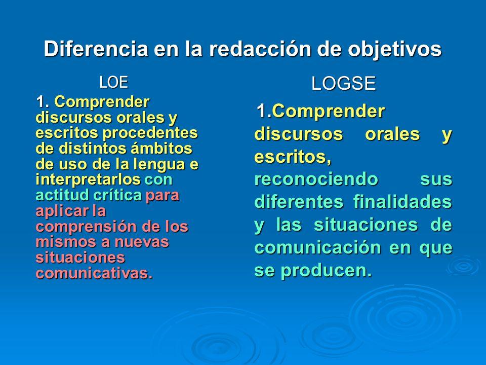 Diferencia en la redacción de objetivos LOE 1. Comprender discursos orales y escritos procedentes de distintos ámbitos de uso de la lengua e interpret