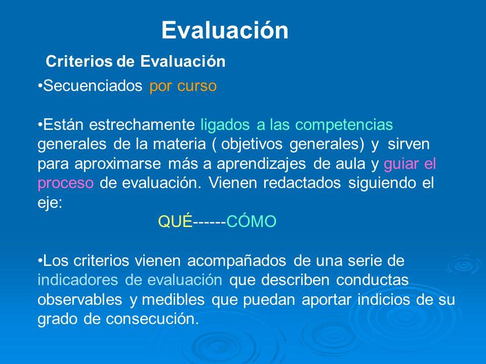 Evaluación Secuenciados por curso Están estrechamente ligados a las competencias generales de la materia ( objetivos generales) y sirven para aproxima