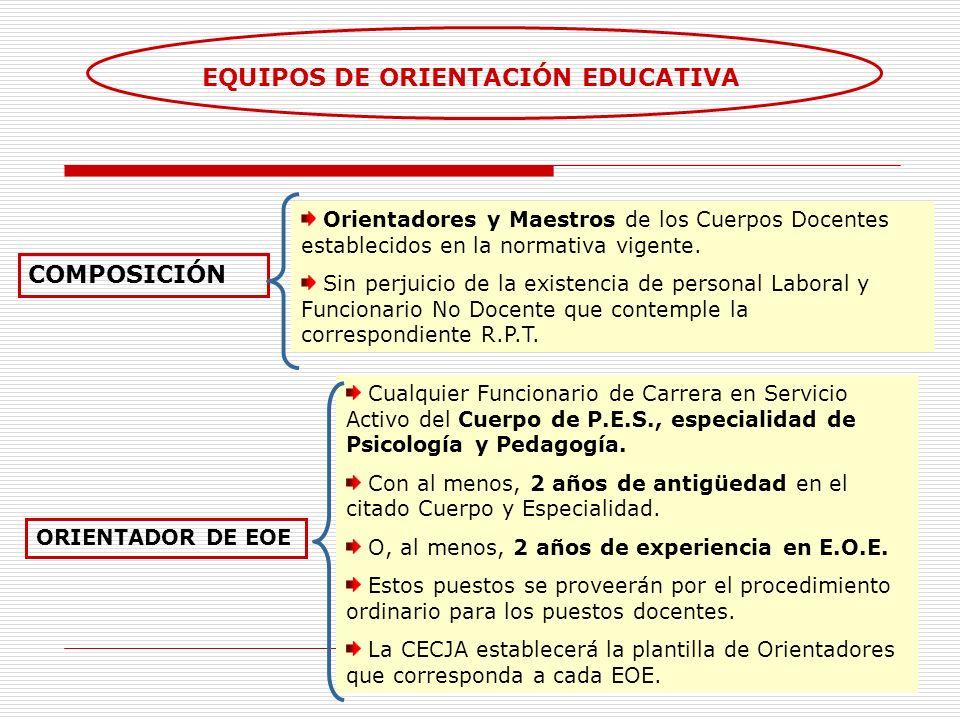 EQUIPOS DE ORIENTACIÓN EDUCATIVA COMPOSICIÓN Orientadores y Maestros de los Cuerpos Docentes establecidos en la normativa vigente. Sin perjuicio de la