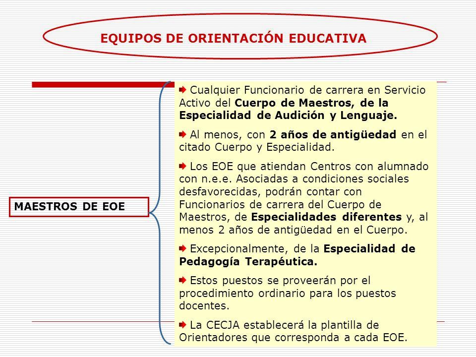 EQUIPOS DE ORIENTACIÓN EDUCATIVA MAESTROS DE EOE Cualquier Funcionario de carrera en Servicio Activo del Cuerpo de Maestros, de la Especialidad de Aud