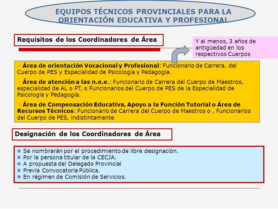 EQUIPOS TÉCNICOS PROVINCIALES PARA LA ORIENTACIÓN EDUCATIVA Y PROFESIONAL Requisitos de los Coordinadores de Área Área de orientación Vocacional y Pro
