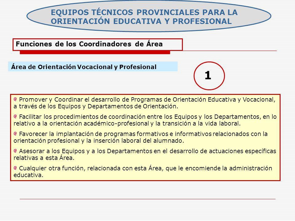 EQUIPOS TÉCNICOS PROVINCIALES PARA LA ORIENTACIÓN EDUCATIVA Y PROFESIONAL Funciones de los Coordinadores de Área Área de Orientación Vocacional y Prof
