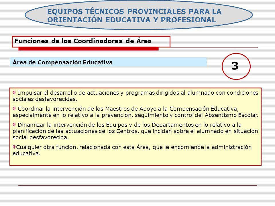 EQUIPOS TÉCNICOS PROVINCIALES PARA LA ORIENTACIÓN EDUCATIVA Y PROFESIONAL Funciones de los Coordinadores de Área Área de Compensación Educativa 3 Impu
